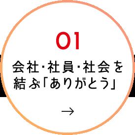 01.会社・社員・社会を結ぶ「ありがとう」