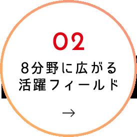 02.7分野に広がる活躍フィールド